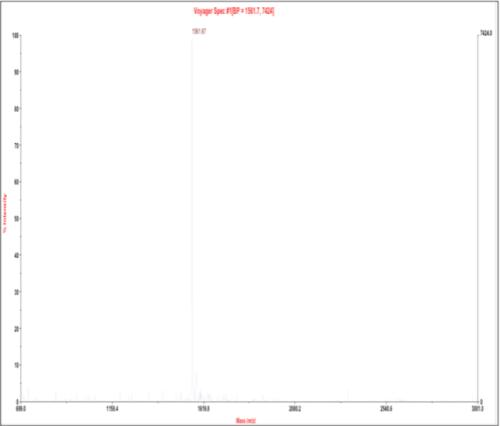 Chart2-e1441206040116